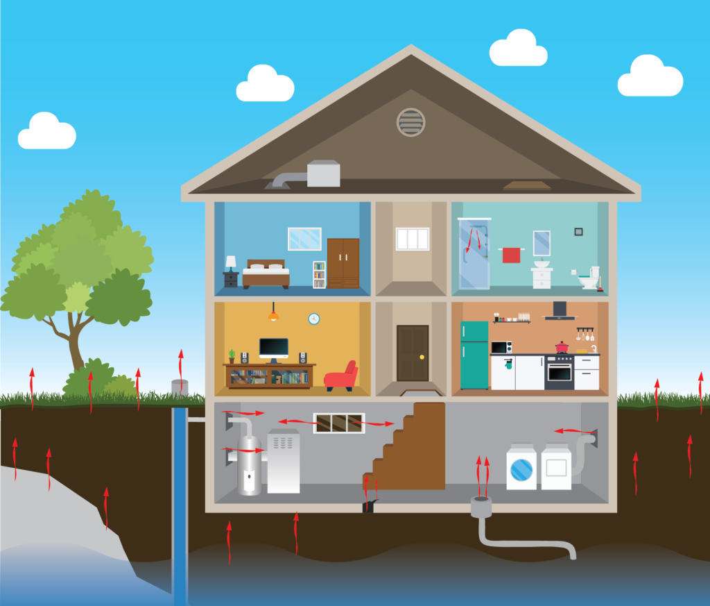 Radon inside house